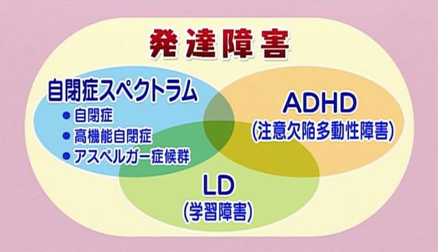 発達障害の3つの分類
