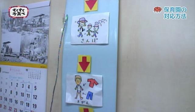 発達障害がある子も集団行動に適応できるような工夫(1日のスケジュールを言葉だけでなくイラストで説明)のイメージ