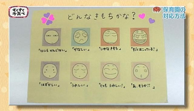 発達障害がある子も集団行動に適応できるような工夫(お友だちの表情と感情をイラストで説明)のイメージ