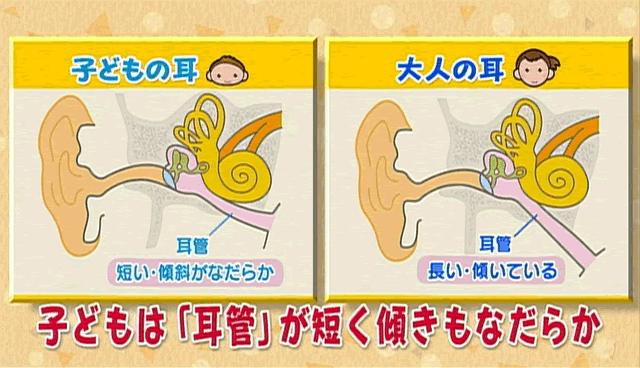 子どもの耳・鼻のケア(2)耳のトラブル