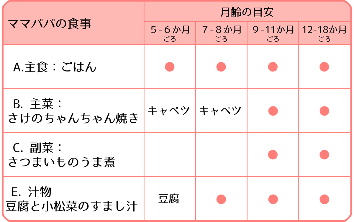 chan_chart5