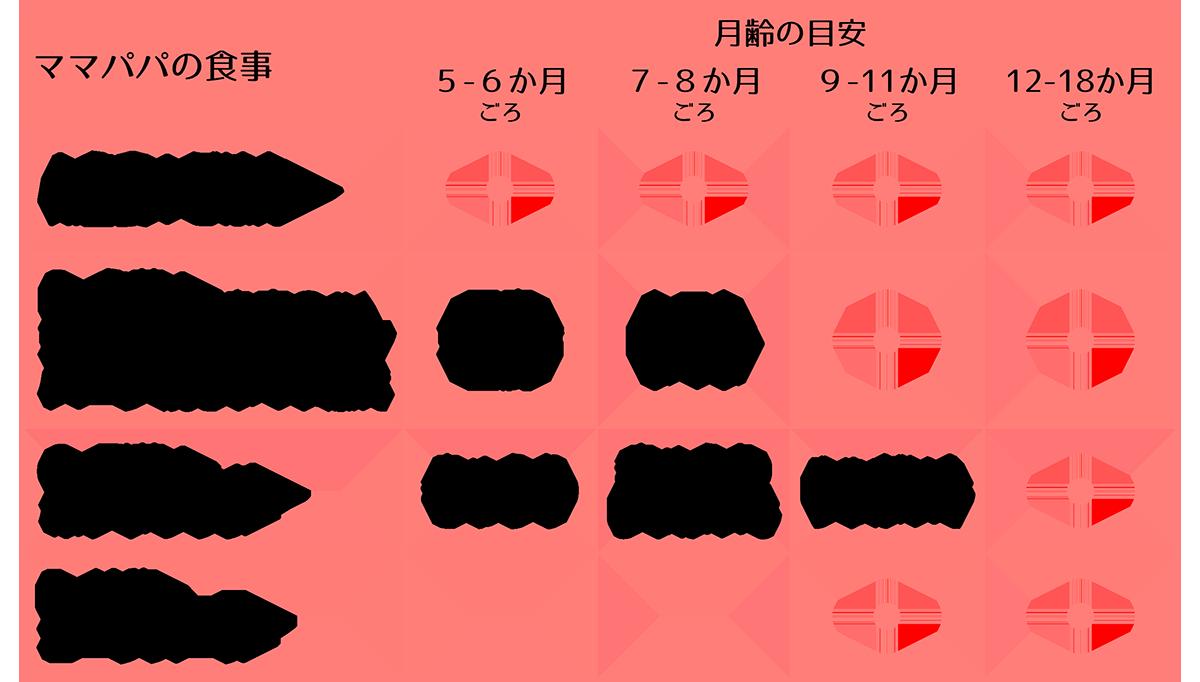 hamb_chart4