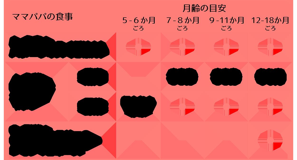 ptf_chart4