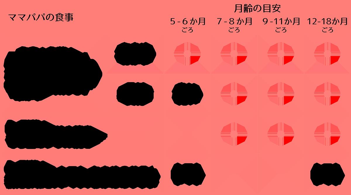 tai_chart4