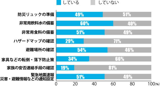 graph01_01