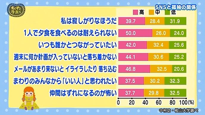 中村功・松山大学調べ
